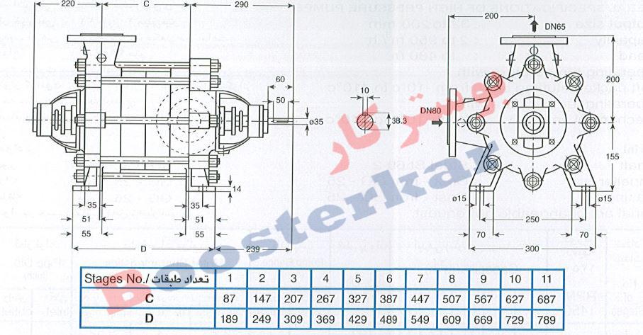 اطلاعات فنی و ابعاد اندازه پمپ فشار قوی پمپیران سری WKL 65