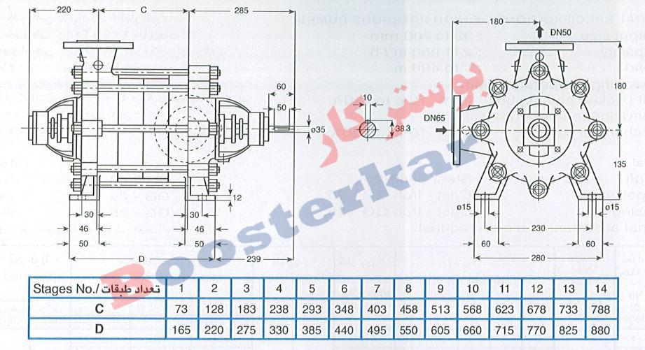 اطلاعات فنی  و ابعاد اندازه پمپ فشار قوی پمپیران WKL 50