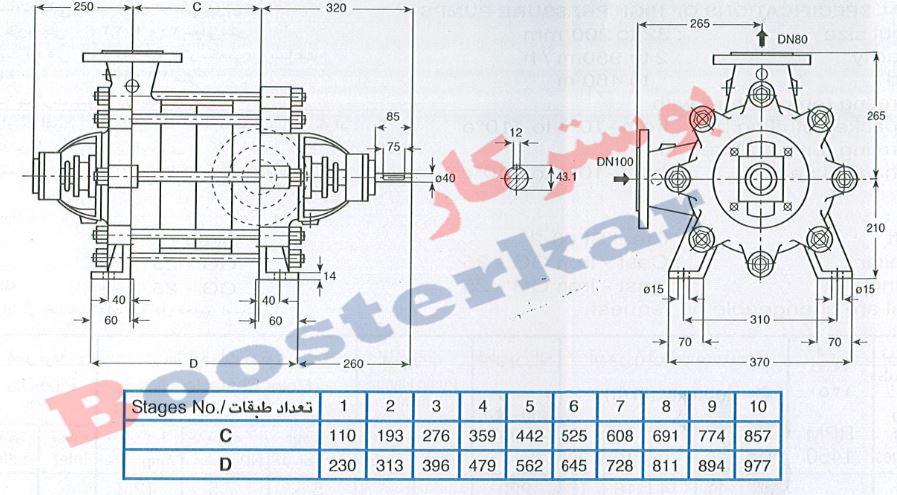 اطلاعات فنی و نمودار منحنی  پمپ فشار قوی پمپیران WKL 80