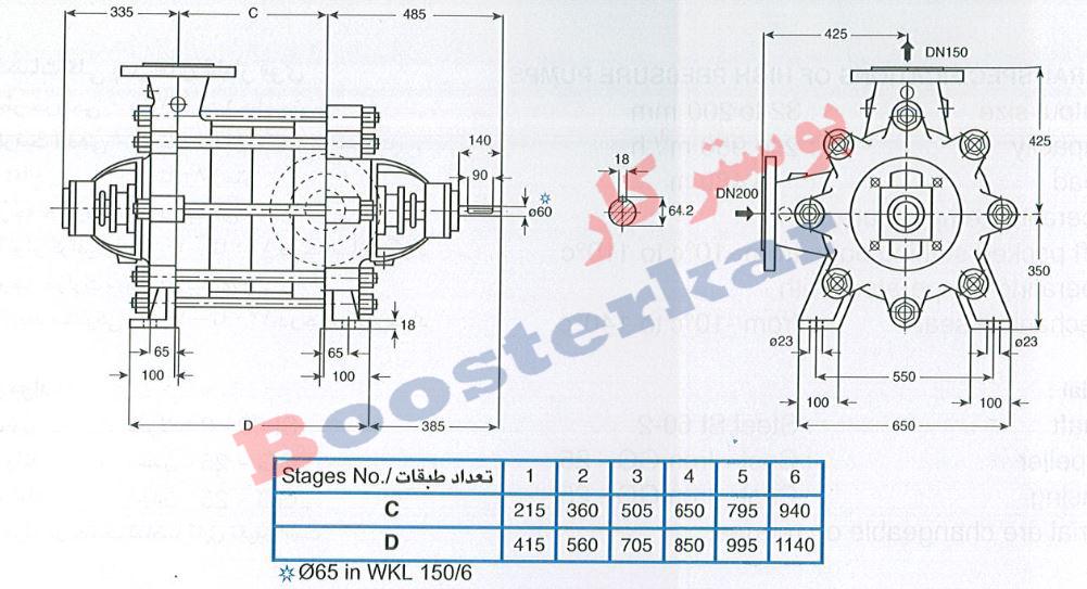 اطلاعات فنی و نمودار منحنی  پمپ آب فشار قوی پمپیران WKL 150