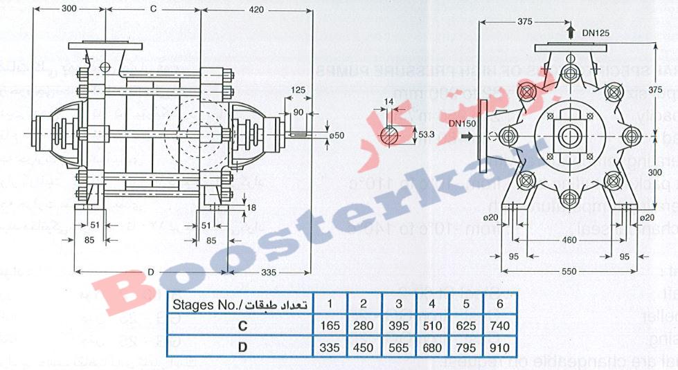 اطلاعات فنی و نمودار منحنی  پمپ فشار قوی پمپیران WKL 125